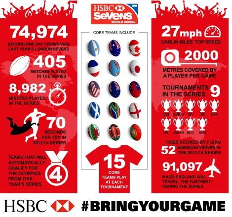 HSBC_Rugby_Sevens_Infographic_v10